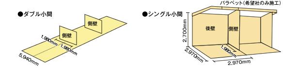 ダブル小間とシングル小間の図解